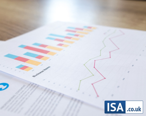 How do Investment ISAs work?