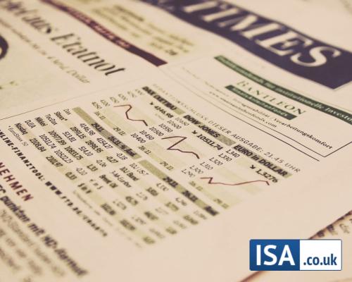 Best FTSE Funds for October 2020