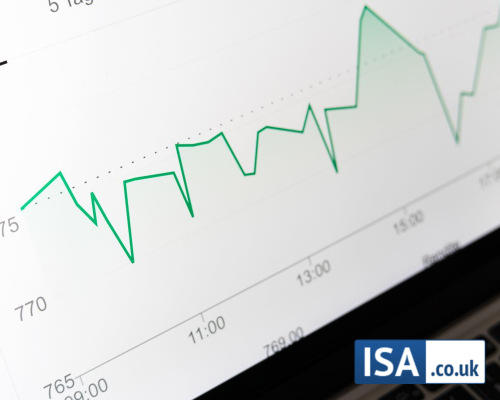 Interest & ISAs: How It All Works