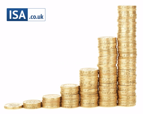 Income ISA offers up to 7.60% pa paid quarterly