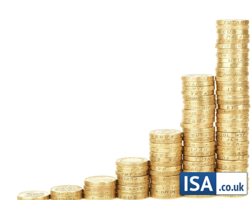 What are High Income Stocks and Shares ISAs?