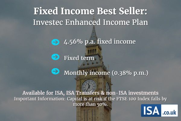 Best Income Investment ISA